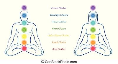 méditation, couple, homme, chakras, femme