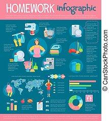 ménage, infographic, ménage, icônes