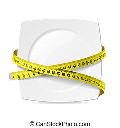 mérés, tányér, szalag