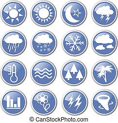 météorologie, icônes