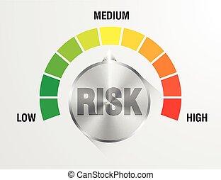 méter, kockáztat