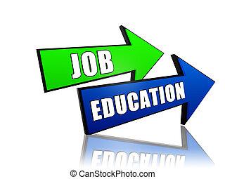 métier, education, flèches