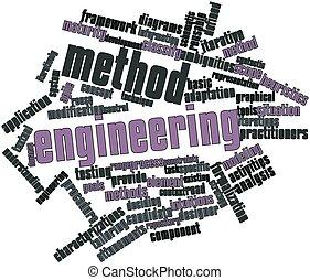 método, engenharia