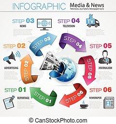 mídia, e, notícia, infographics