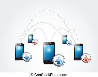mídia, social, rede, telefone, comunicação