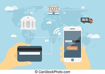 móvel, pagamento