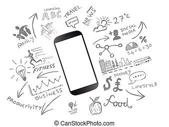 móvel, produtividade