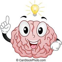 mózg, idea, maskotka
