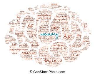 mózg, słowo, chmura, pamięć