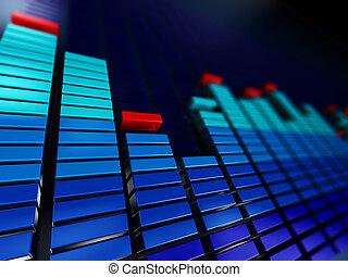 música, espectro