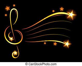 música, papel parede