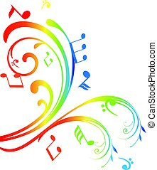 música, remolinos