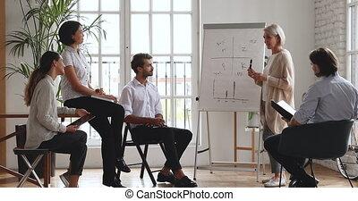 mûrir, diagramme, mentor, groupe, femme, divers, employés, chiquenaude, enseignement