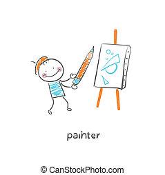 művész