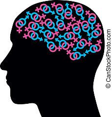 m, 頭, 黑色半面畫像, 把互相聯系起來