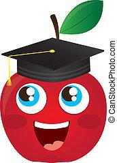 maçã, caricatura