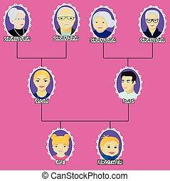 mały, drzewo genealogiczne, brat, dziewczyna, rysunek