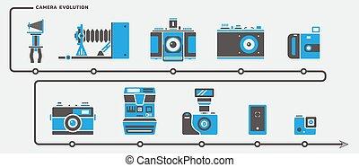 macchina fotografica, evoluzione, vettore, set