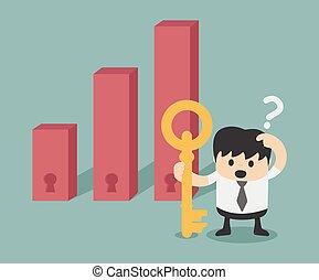 machen, entscheidung, investieren