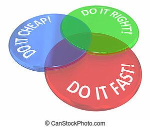 machen, ihm, schnell, billig, recht, demands, venn, kreise, 3d, abbildung