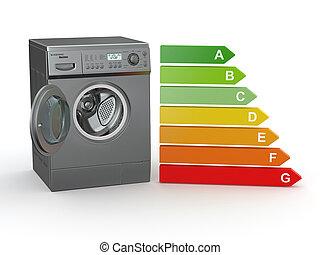 machine, efficacité, énergie, échelle, lavage