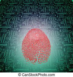 Machine Fingerprint