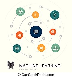 Machine learning colored circle concept with simple icons. Contains such elements as data mining, algorithm, classification