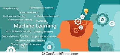 machine, leren, algorithm, concept, met, verwant, onderwerp,...