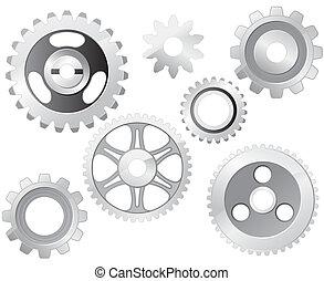 machine, roue vitesse