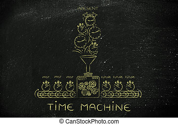 machine, (with, &, traitement, passé, clocks), avenir, construire, temps, présent