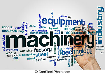 Machinery word cloud concept