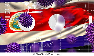 Macro corona virus spreading with Costa Rican flag billowing in the background