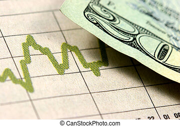 Macroeconomics - Closeup view of a twenty dollar bill and...