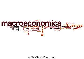 Macroeconomics word cloud
