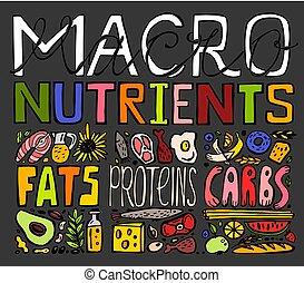 Macronutrients Lettering Image - Main food groups - ...