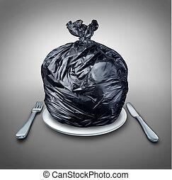 mad, affald