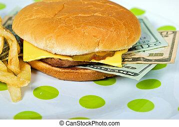 mad, bekostningen