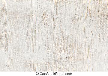 madeira, gasto