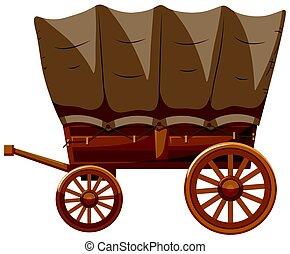 madeira, rodas vagão