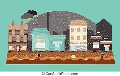 magasin, ville, inondé, marée haute, centre commercial, rue, temps, inondation, magasin