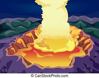 magma, vulkáni kráter