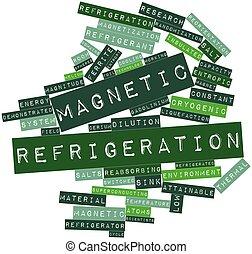 magnético, refrigeración