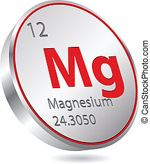 magnesium button