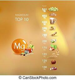 Magnesium. Foods