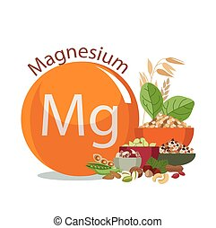 Magnesium in food.