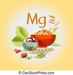 Magnesium in food.