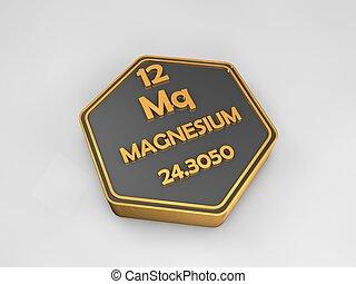 Magnesium - Mq - chemical element periodic table hexagonal shape 3d illustration