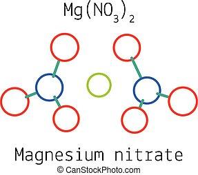 Magnesium nitrate MgN2O6 molecule