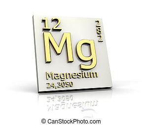 magnesium, vorm, periodieke tafel van eerste beginselen