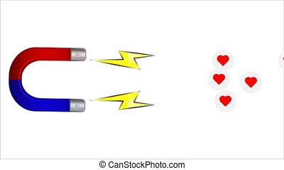 magnet attracts likes - Magnet attracts likes, art video...